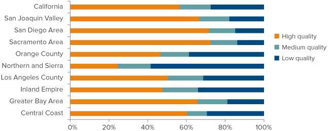 Figure - Nursing Home Stats