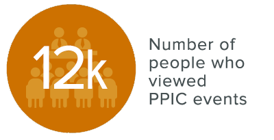 Infographic: Number of people who viewed PPIC events